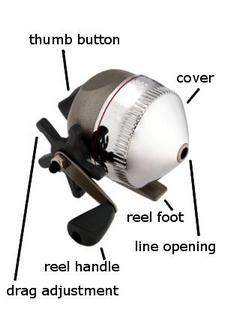 Spincasting Reel